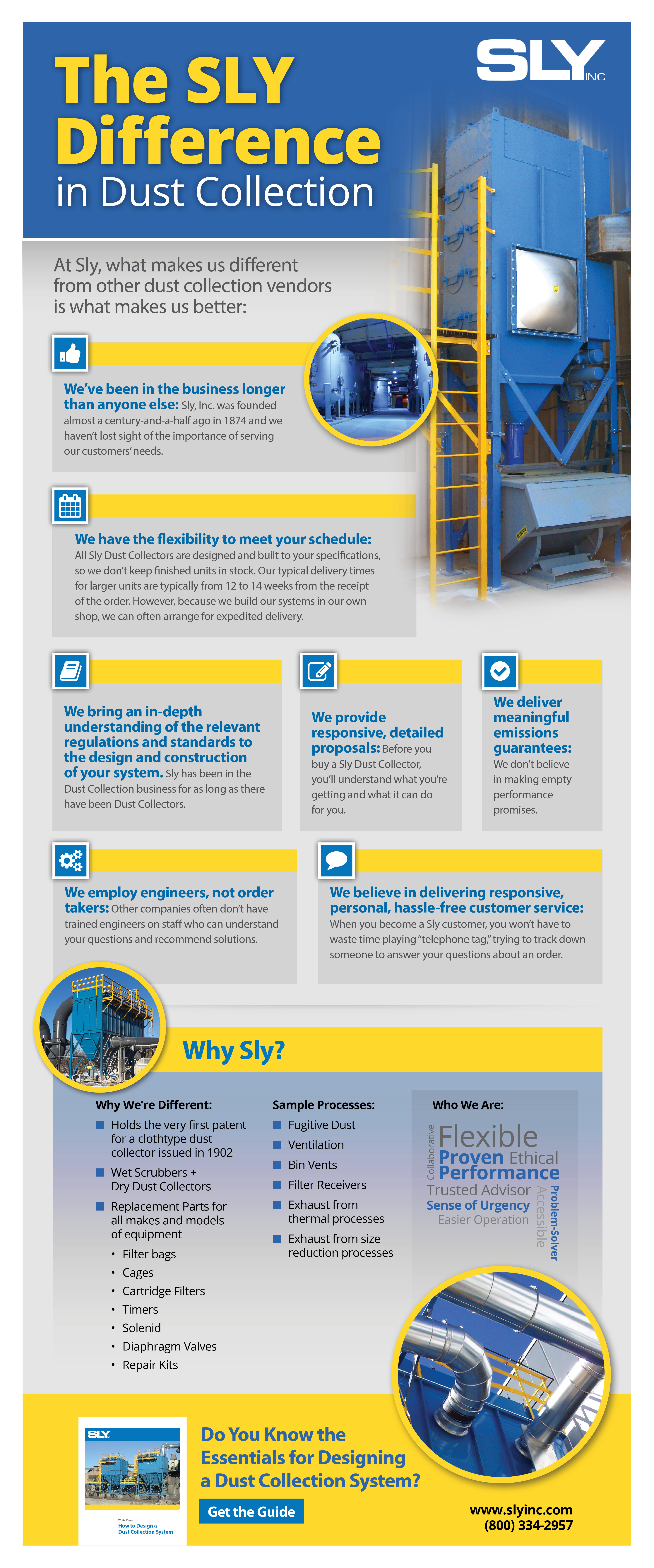 SlyDifference_Infographic_v4